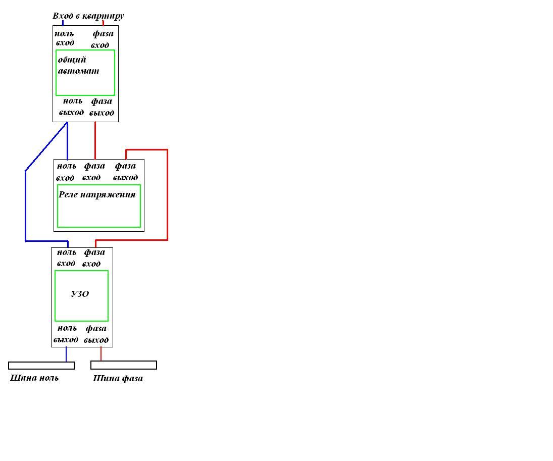 Проверка УЗО перед покупкой.  2)а) Соединяем +батарейки...  Схема подключения реле напряжения и УЗО.